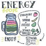 Examining 5 Foods That Are Meant To Give Energy